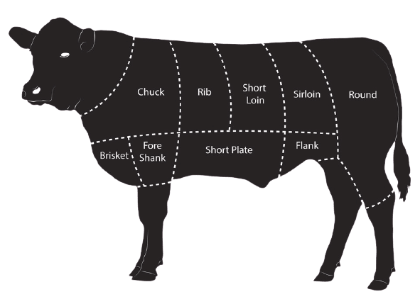 Cuts_of_Beef