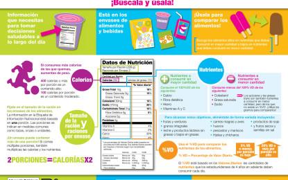 La etiqueta de información nutricional puede ayudar a los jóvenes a hacer elecciones saludables