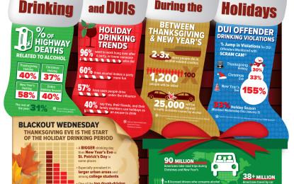 Thanksgiving Eve kicks off deadliest season for drunk driving