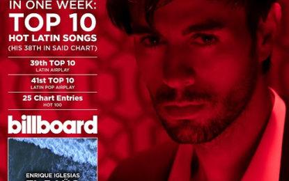 "ENRIQUE IGLESIAS'  ""EL BAÑO"" feat. BAD BUNNY  Debuts Top 10 On Billboard's ""Hot Latin Songs"" Chart"