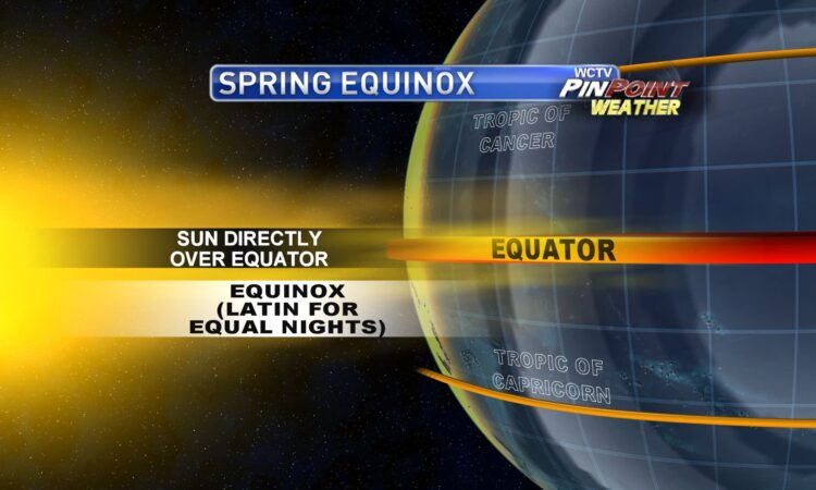 March 20th 2020 Equinox