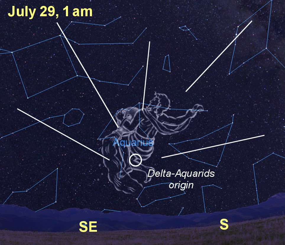 July 28 and 29 2020 - Delta Aquariids Meteor Shower