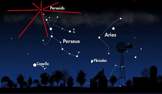 August 11 12 - Perseids Meteor Shower