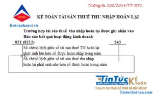 Sơ đồ kế toán tài khoản 8212 - Tài sản thuế thu nhập hoãn lại
