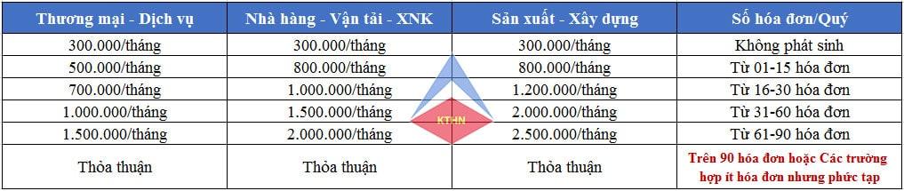 Dịch vụ khai báo thuế tại Bắc Từ Liêm Hà Nội