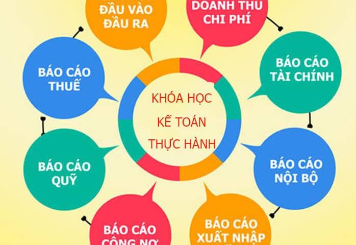 Lớp học kế toán tổng hợp tại Long Biên