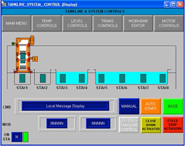 IPT Screen 2