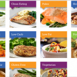 Eclectic Momsense- Budget and Time friendly meal plans with eMeals