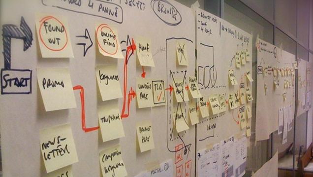 ProcessMapMobileClient
