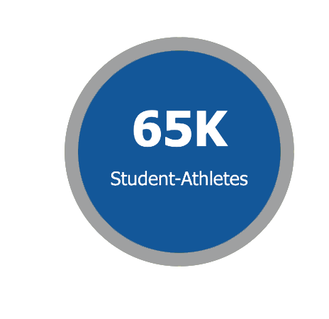 65K athletes NAIA