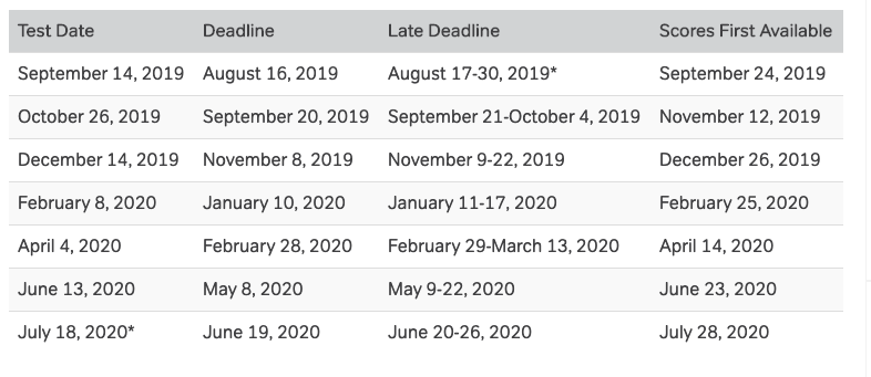 ACT Test Dates 2019-2020