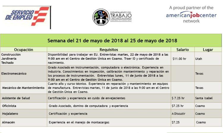 Empleos: Semana del 21 de mayo de 2018 al 25 de mayo de 2018