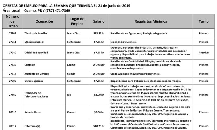 Empleos: Hasta el 21 de junio de 2019