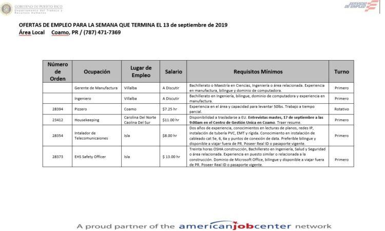 Empleos: Hasta el 13 de septiembre de 2019