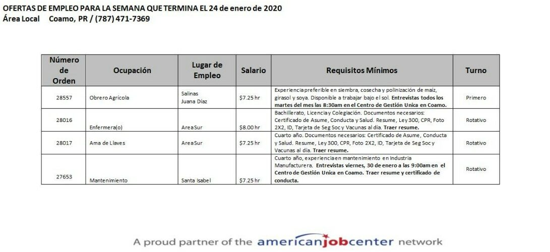 Empleos Hasta: 24 de enero 2020