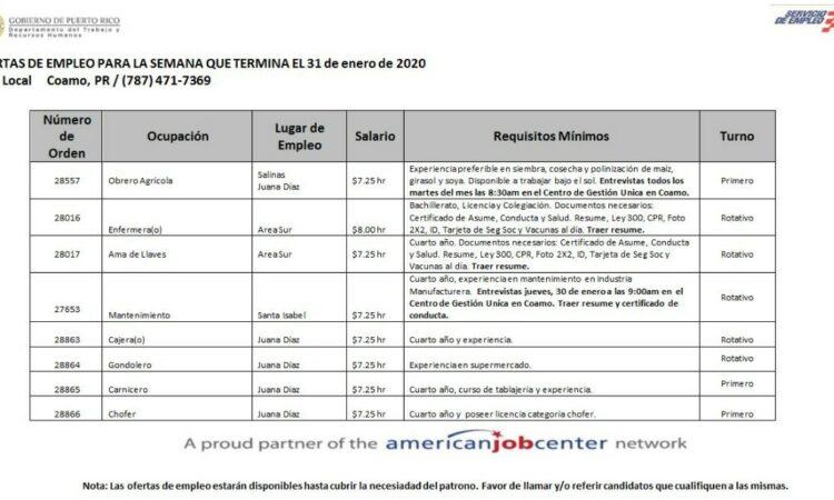 Empleos: Hasta 31 de enero 2020
