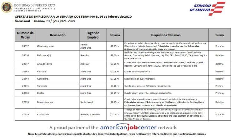 Empleos: Hasta 14 de febrero 2020