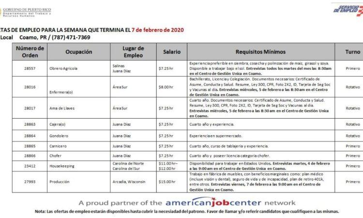 Empleos: Hasta 7 de ferero de 2020