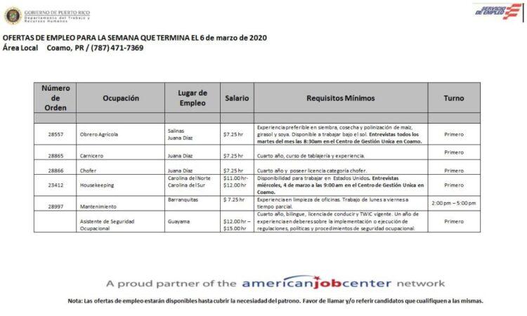 Empleos: Hasta 6 de marzo 2020