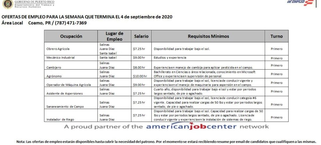 Empleos: Hasta 4 septiembre 2020