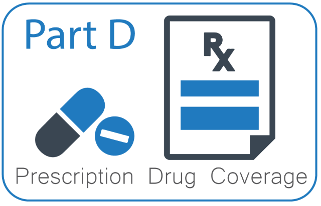 Part D Prescription Drug plan Medicare RX