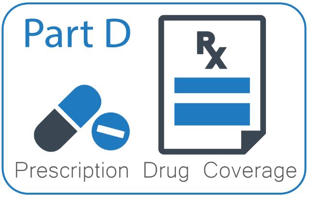 Part D Prescription Drug plan Medicare RX