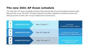 AP 2021 exam dates