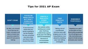 Tips for AP 2021 exam