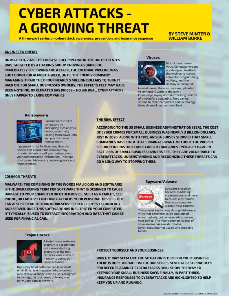 Information on the types of cyber threats