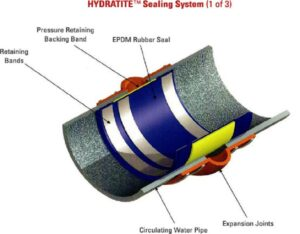 American Energy Products HydraTite Sealing Systems blog