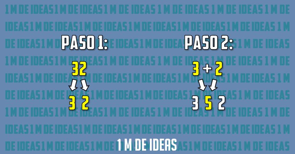 Para multiplicar por 11