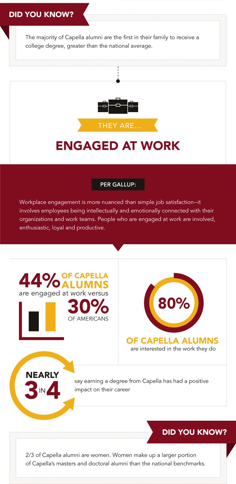 CapellaDegree_infographic_2