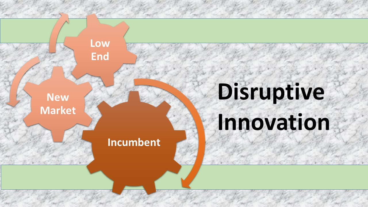 Disruptive Innovation logo