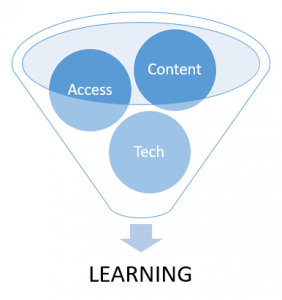 learning_is_content