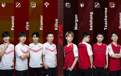 LGD and Team WE LPL Summer Playoffs Roster