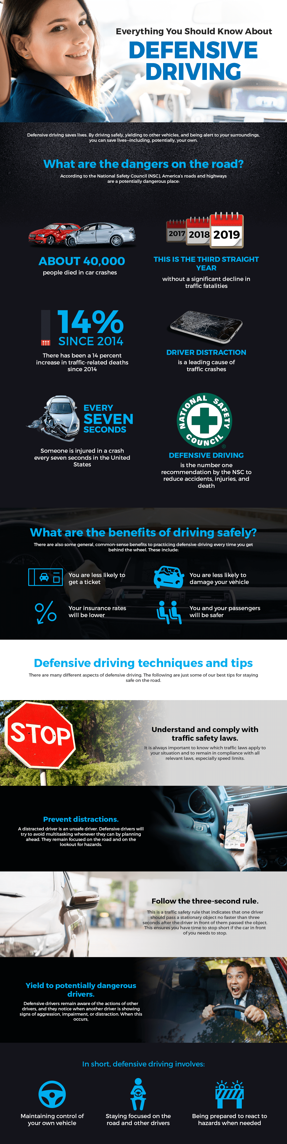 Infographic on Defensive Driving