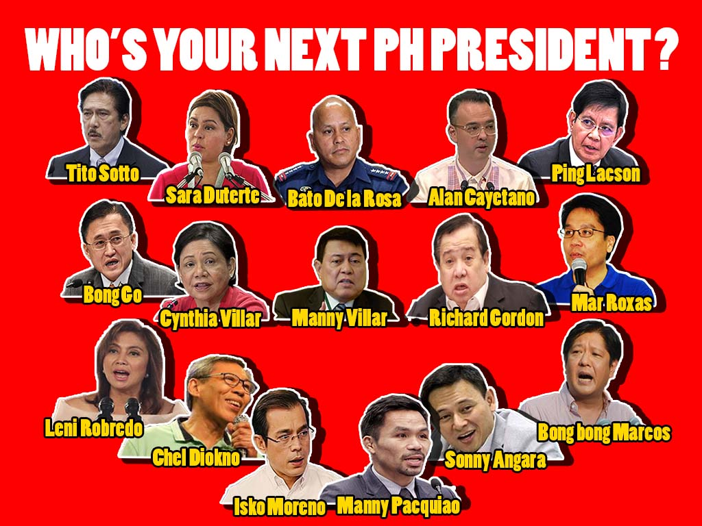 2022 Philippine Presidential Election