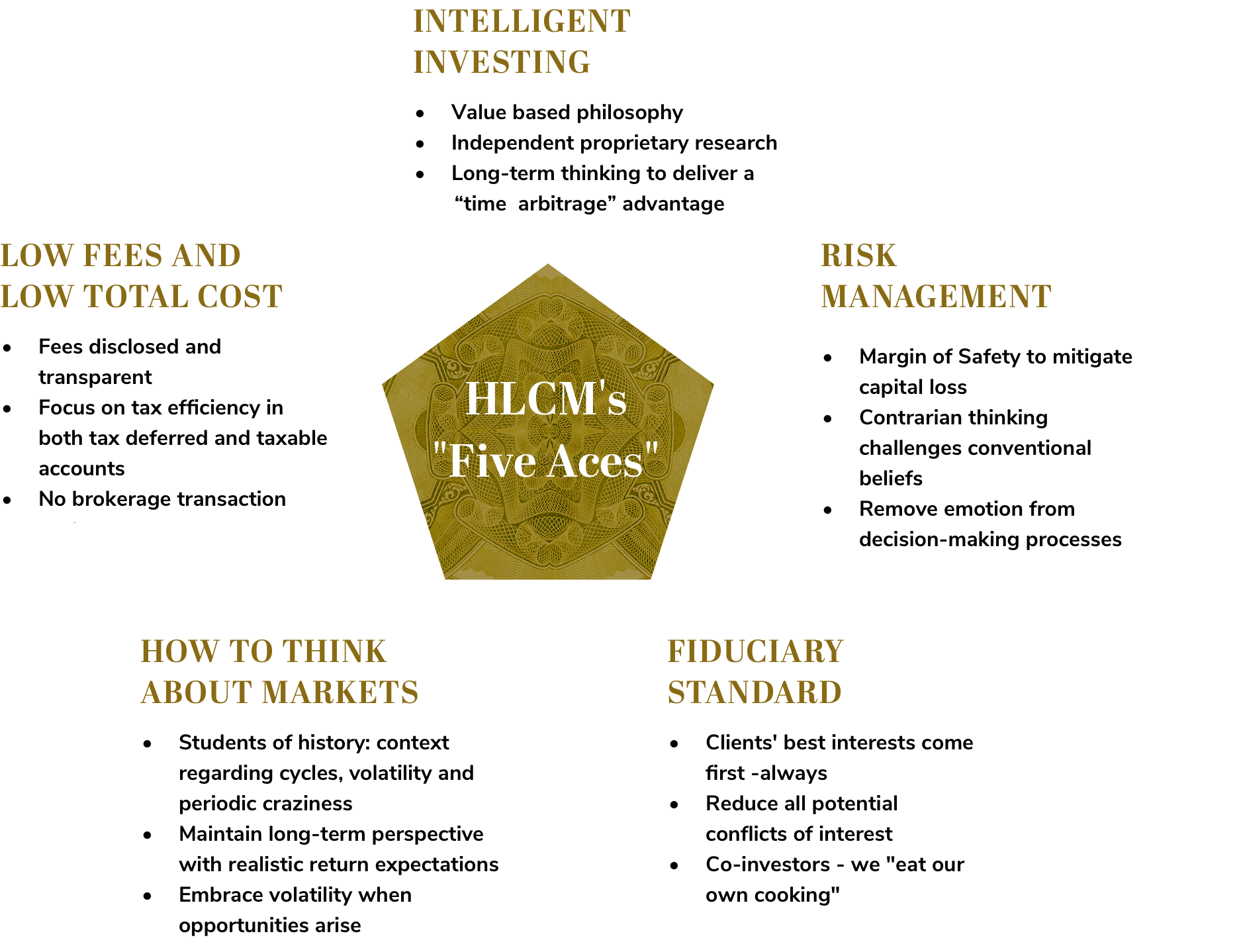 HLCM-5_Aces_chart