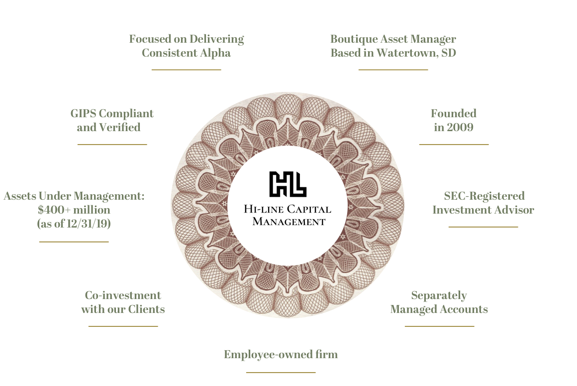 HLCM_firm_overview