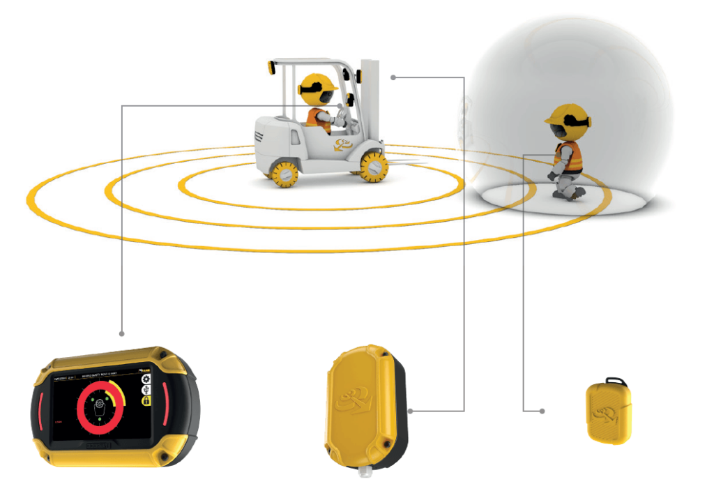 RFID Proximity Detection System