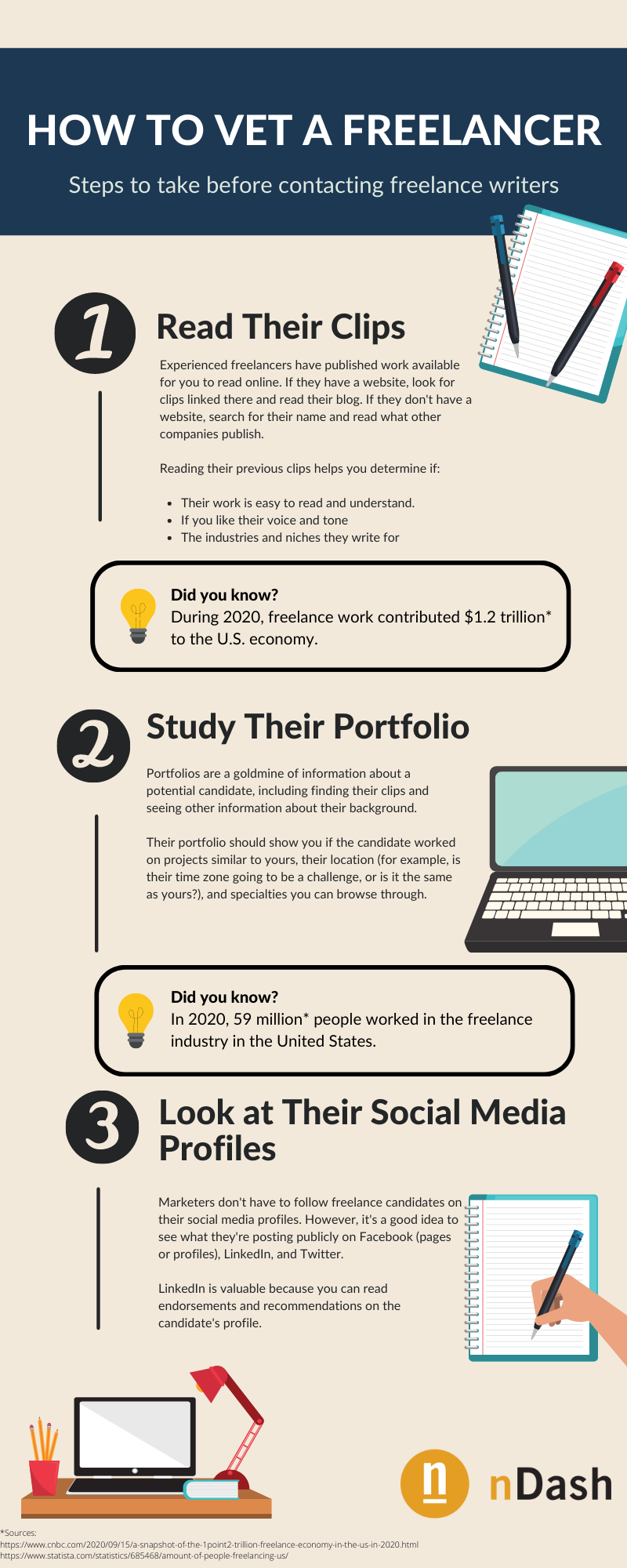 How to Vet a Freelancer Infographic