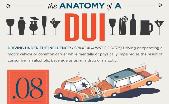 DUI Explained - DUI Lawyer New Hampshire