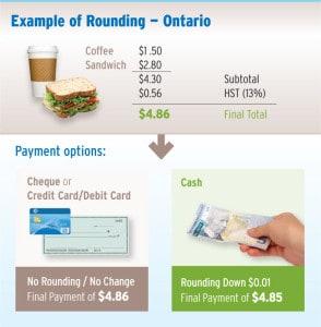 Ontario Example