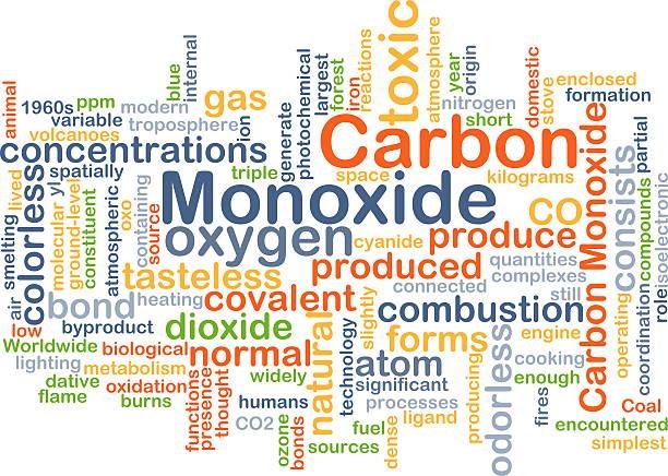 Carbon Monoxide in Schools