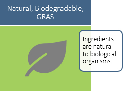 Natural, Biodegradable, GRAS