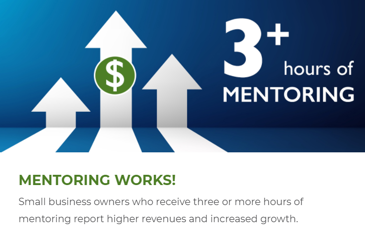 Score mentoring hours