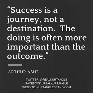 Success is a journey-Kurt Angle Official Blog