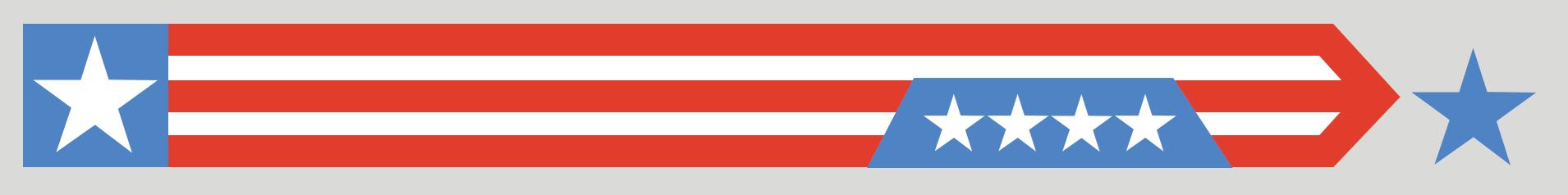 Kurt Angle Brand flag footer