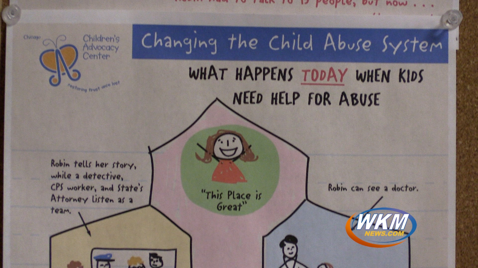 Protecting the Children: Child Abuse Prevention Month