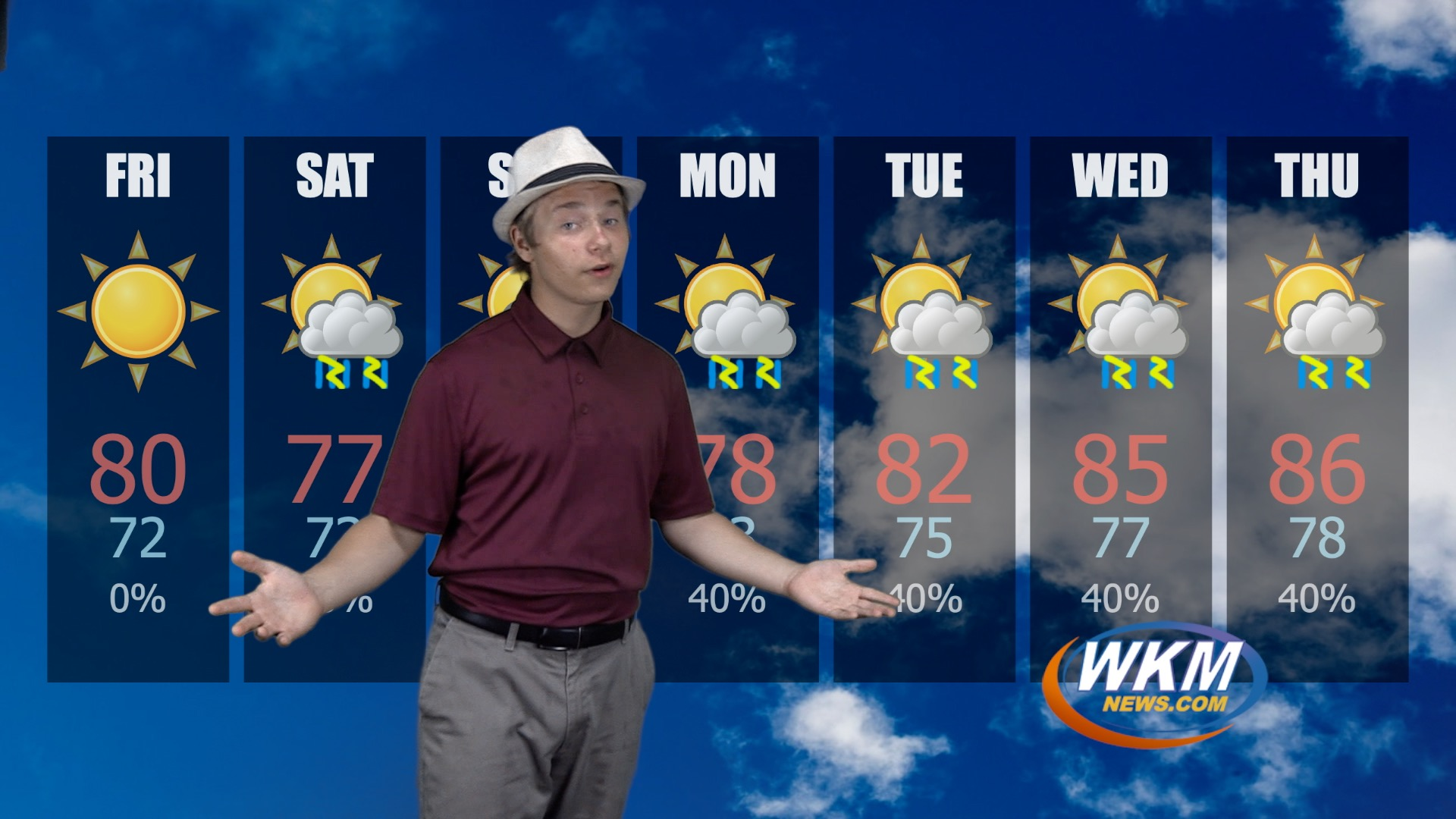 Full of Rain: Weekly Forecast 7/9 – 7/16